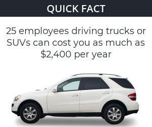 SUV-Costs
